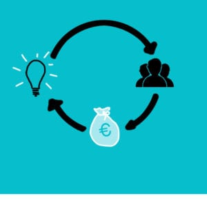 crowdfunding part 3